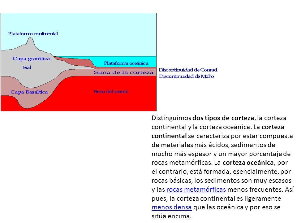Descripcion de la corteza terrestre