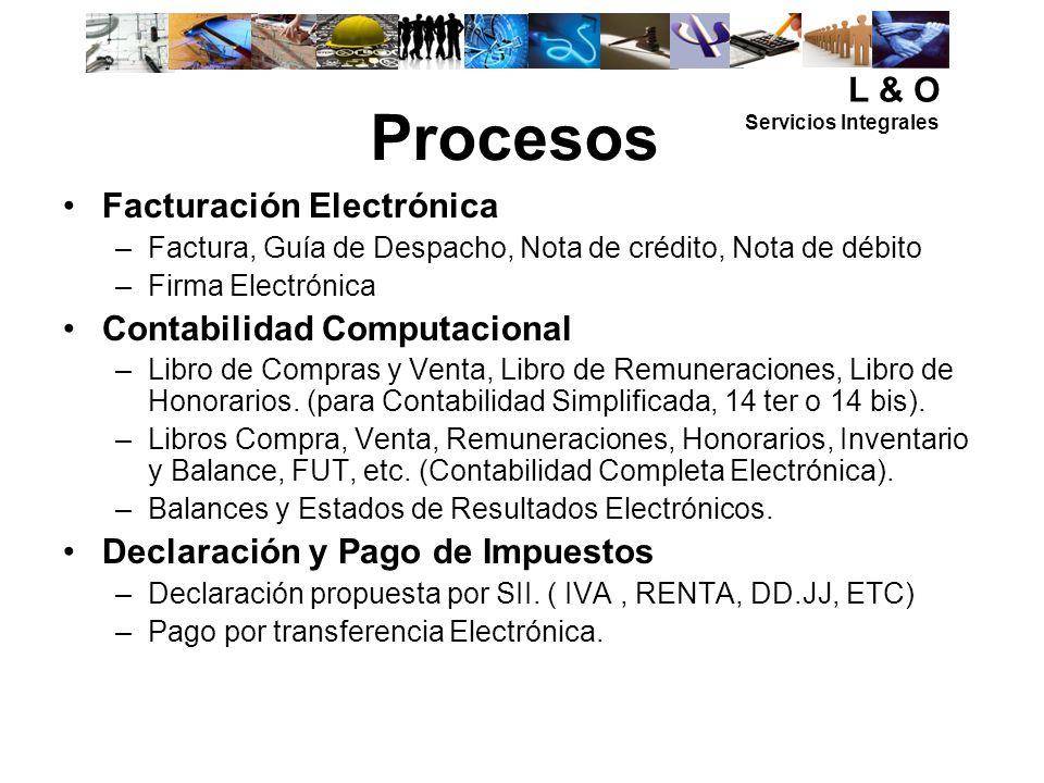 Procesos Facturación Electrónica –Factura, Guía de Despacho, Nota de crédito, Nota de débito –Firma Electrónica Contabilidad Computacional –Libro de C