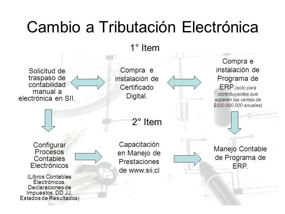 Cambio a Tributación Electrónica Compra e instalación de Certificado Digital. Compra e instalación de Programa de ERP. (solo para contribuyentes que s