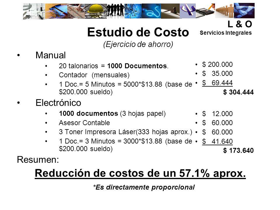Estudio de Costo (Ejercicio de ahorro) Manual 20 talonarios = 1000 Documentos. Contador (mensuales) 1 Doc.= 5 Minutos = 5000*$13.88 (base de $200.000