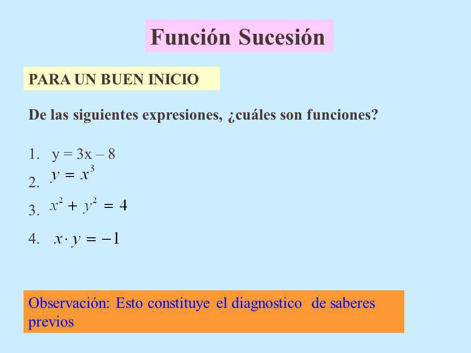 Función Sucesión PARA UN BUEN INICIO De las siguientes expresiones, ¿cuáles son funciones? 1.y = 3x – 8 2. 3. 4. Observación: Esto constituye el diagn