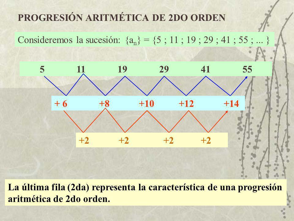 PROGRESIÓN ARITMÉTICA DE 2DO ORDEN Consideremos la sucesión: {a n } = {5 ; 11 ; 19 ; 29 ; 41 ; 55 ;... } 5 11 19 29 41 55 + 6 +8 +10 +12 +14 +2 +2 La