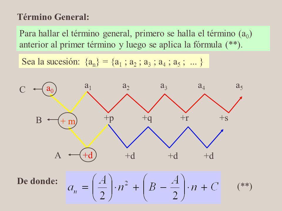 a 1 a 2 a 3 a 4 a 5 +p +q +r +s +d +d +d Término General: Para hallar el término general, primero se halla el término (a 0 ) anterior al primer términ