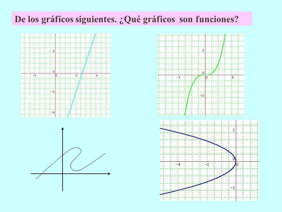 De los gráficos siguientes. ¿Qué gráficos son funciones?