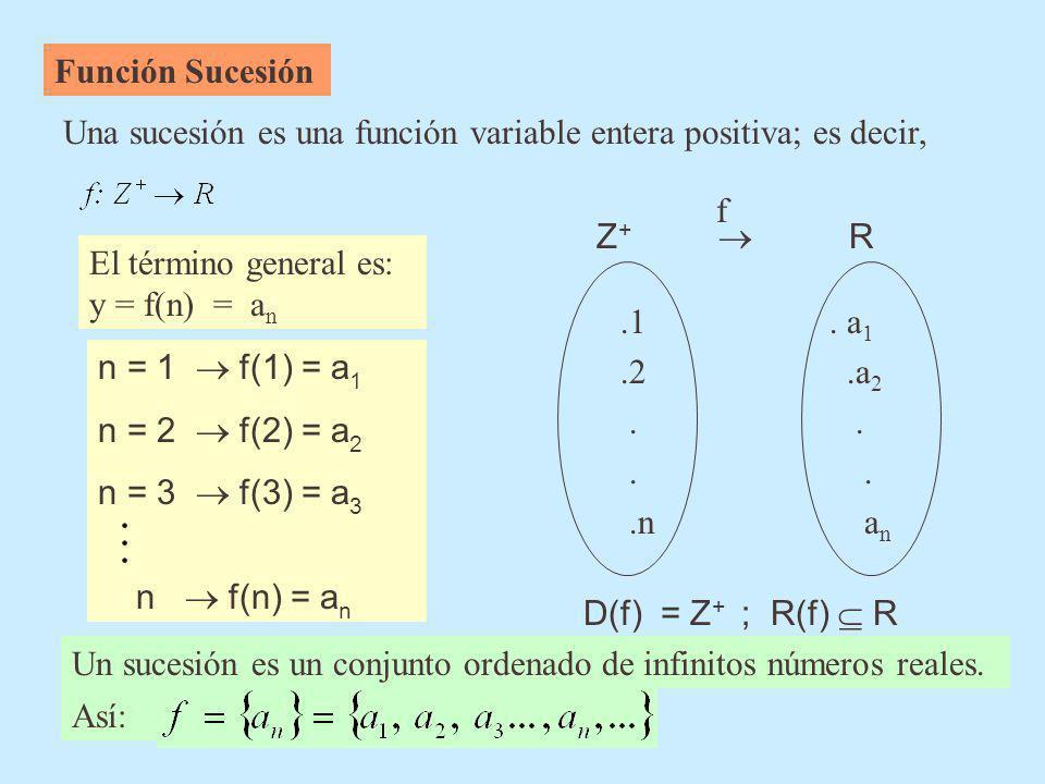 Función Sucesión Una sucesión es una función variable entera positiva; es decir, El término general es: y = f(n) = a n n = 1 f(1) = a1a1 n = 2 f(2) =