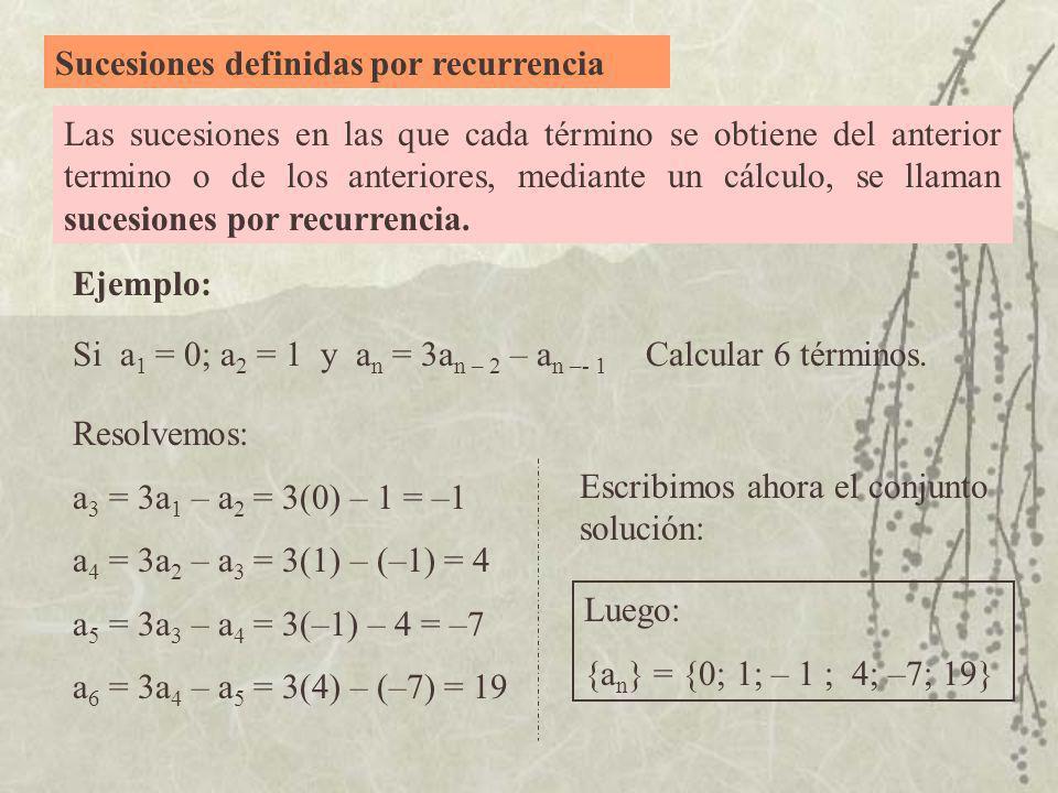 Sucesiones definidas por recurrencia Las sucesiones en las que cada término se obtiene del anterior termino o de los anteriores, mediante un cálculo,