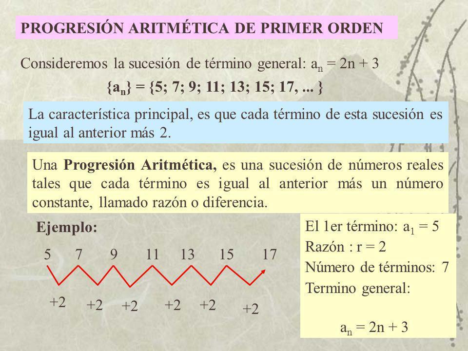 PROGRESIÓN ARITMÉTICA DE PRIMER ORDEN Consideremos la sucesión de término general: an an = 2n + 3 {a n } = {5; 7; 9; 11; 13; 15; 17,... } La caracterí