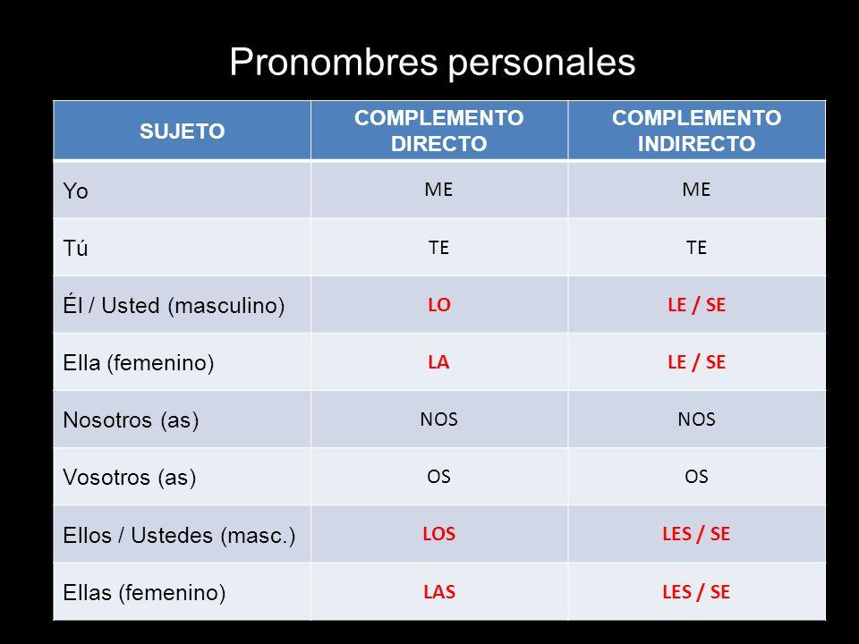 Pronombres complemento: Son usados delante del verbo.