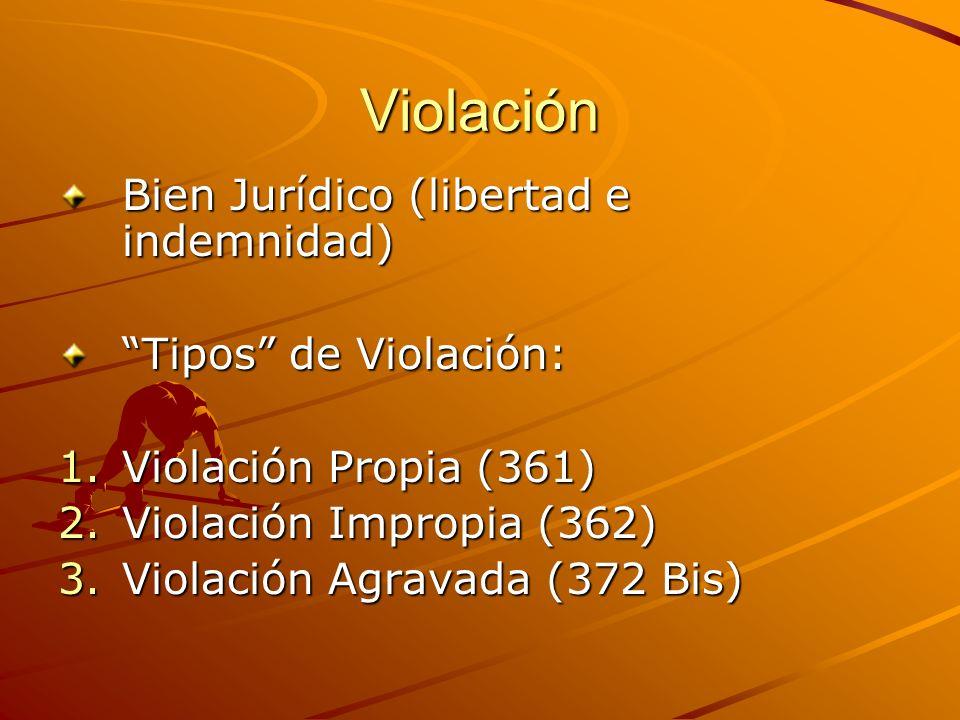 Violación Bien Jurídico (libertad e indemnidad) Tipos de Violación: 1.Violación Propia (361) 2.Violación Impropia (362) 3.Violación Agravada (372 Bis)