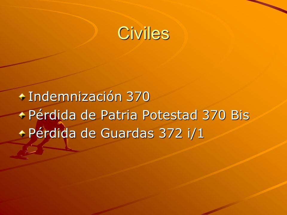 Civiles Indemnización 370 Pérdida de Patria Potestad 370 Bis Pérdida de Guardas 372 i/1