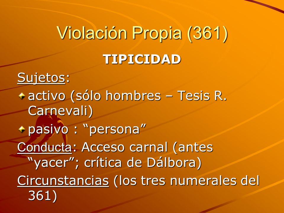 Violación Propia (361) TIPICIDAD Sujetos: activo (sólo hombres – Tesis R. Carnevali) pasivo : persona Conducta : Acceso carnal (antes yacer; crítica d