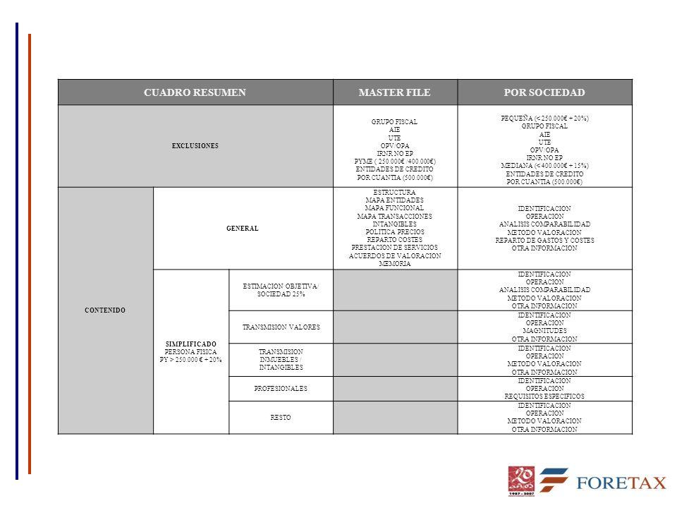 CUADRO RESUMENMASTER FILEPOR SOCIEDAD EXCLUSIONES GRUPO FISCAL AIE UTE OPV/OPA IRNR NO EP PYME ( 250.000 /400.000) ENTIDADES DE CREDITO POR CUANTIA (5