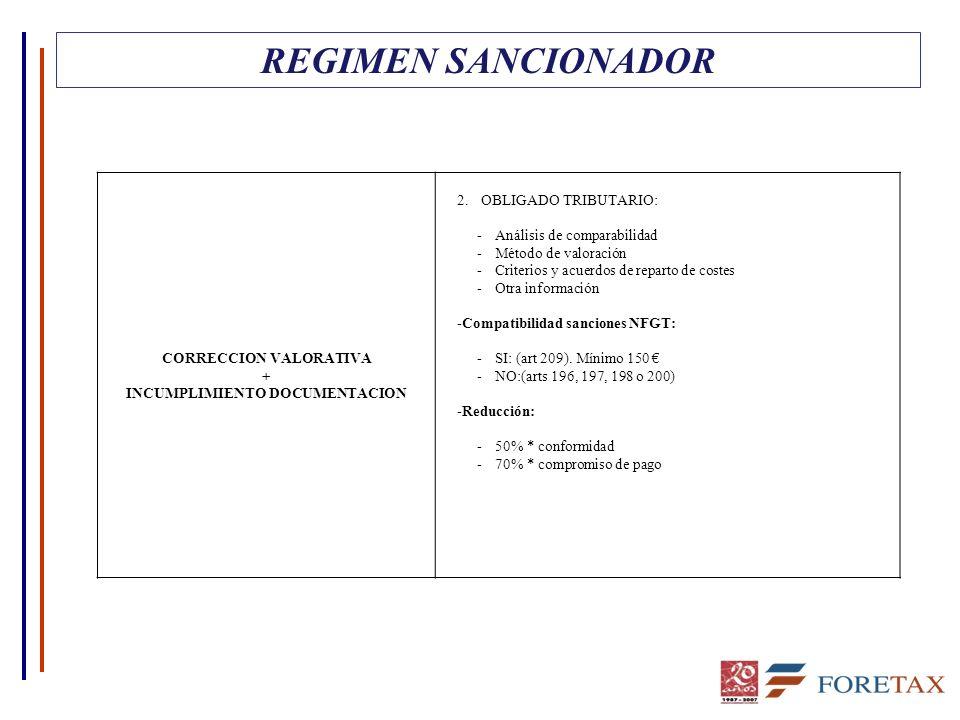 REGIMEN SANCIONADOR CORRECCION VALORATIVA + INCUMPLIMIENTO DOCUMENTACION 2.OBLIGADO TRIBUTARIO: -Análisis de comparabilidad -Método de valoración -Cri