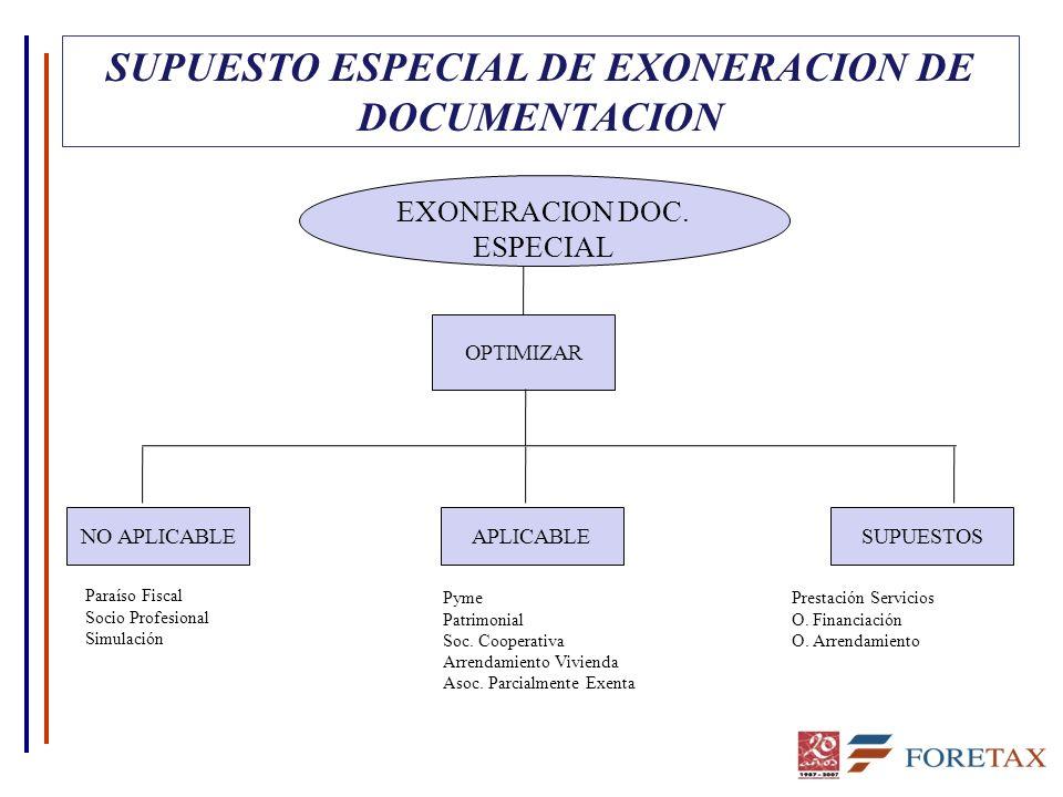 SUPUESTO ESPECIAL DE EXONERACION DE DOCUMENTACION EXONERACION DOC. ESPECIAL NO APLICABLE Paraíso Fiscal Socio Profesional Simulación OPTIMIZAR APLICAB
