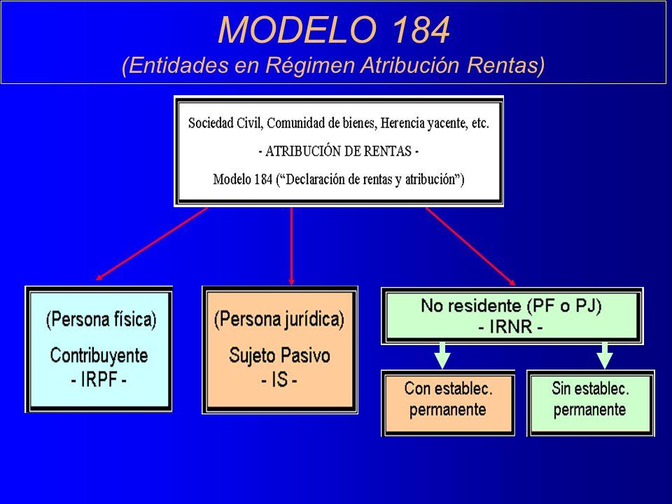 MODELO 184 (Entidades en Régimen Atribución Rentas)