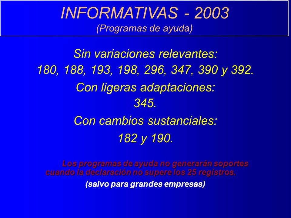 INFORMATIVAS - 2003 (Programas de ayuda) Sin variaciones relevantes: 180, 188, 193, 198, 296, 347, 390 y 392.