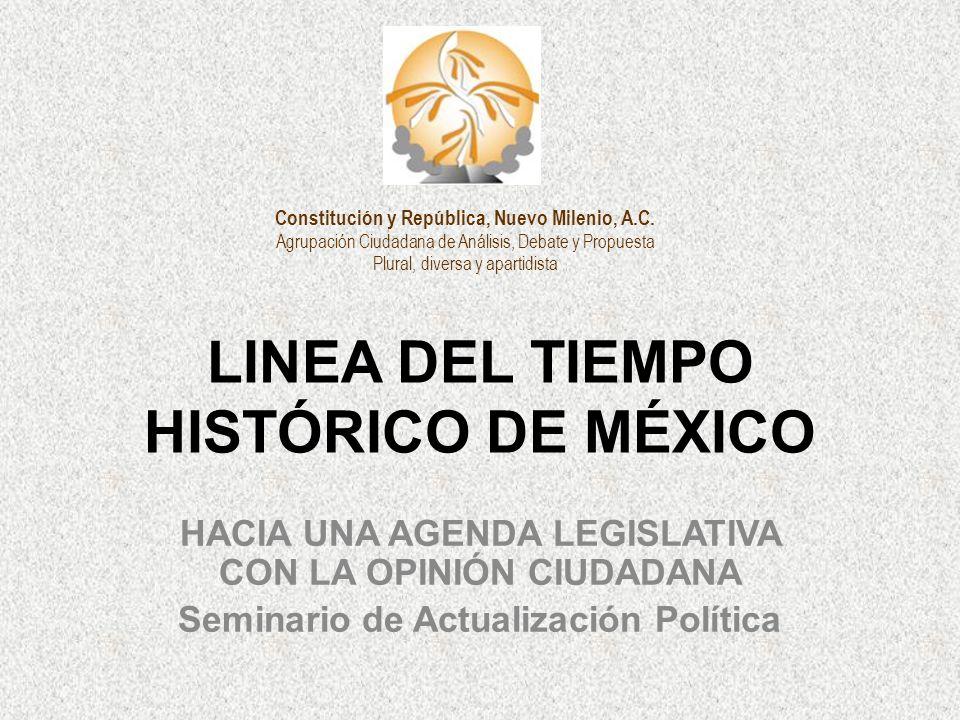 LINEA DEL TIEMPO HISTÓRICO DE MÉXICO HACIA UNA AGENDA LEGISLATIVA CON LA OPINIÓN CIUDADANA Seminario de Actualización Política Constitución y Repúblic