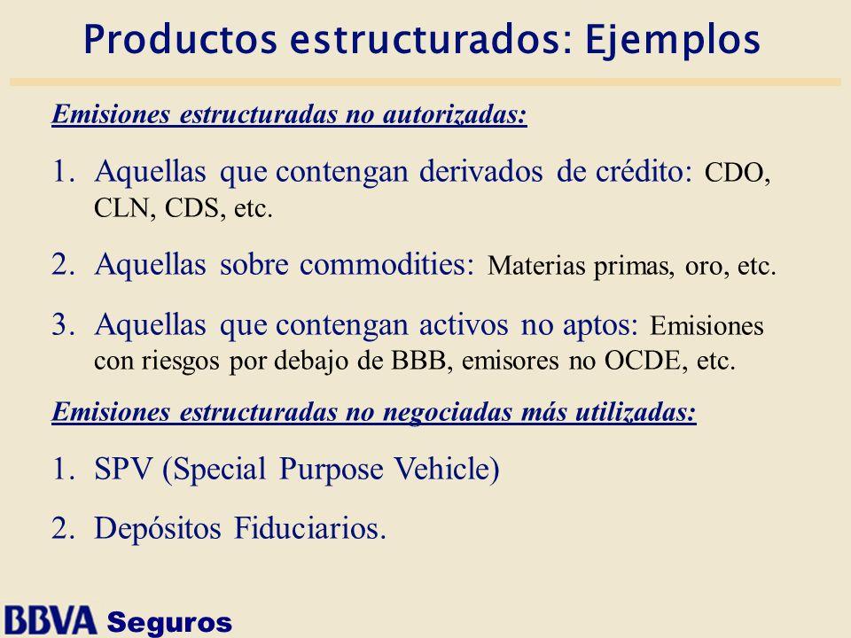 Seguros Productos estructurados: Ejemplos Emisiones estructuradas no autorizadas: 1.Aquellas que contengan derivados de crédito: CDO, CLN, CDS, etc. 2