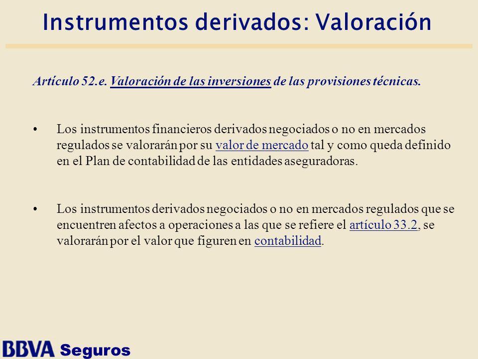 Seguros Instrumentos derivados: Valoración Artículo 52.e. Valoración de las inversiones de las provisiones técnicas. Los instrumentos financieros deri