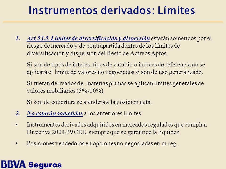 Seguros Instrumentos derivados: Límites 1.Art.53.5. Límites de diversificación y dispersión estarán sometidos por el riesgo de mercado y de contrapart