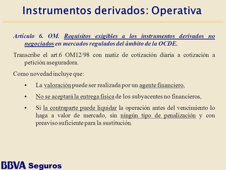 Seguros Instrumentos derivados: Operativa Artículo 6. OM. Requisitos exigibles a los instrumentos derivados no negociados en mercados regulados del ám
