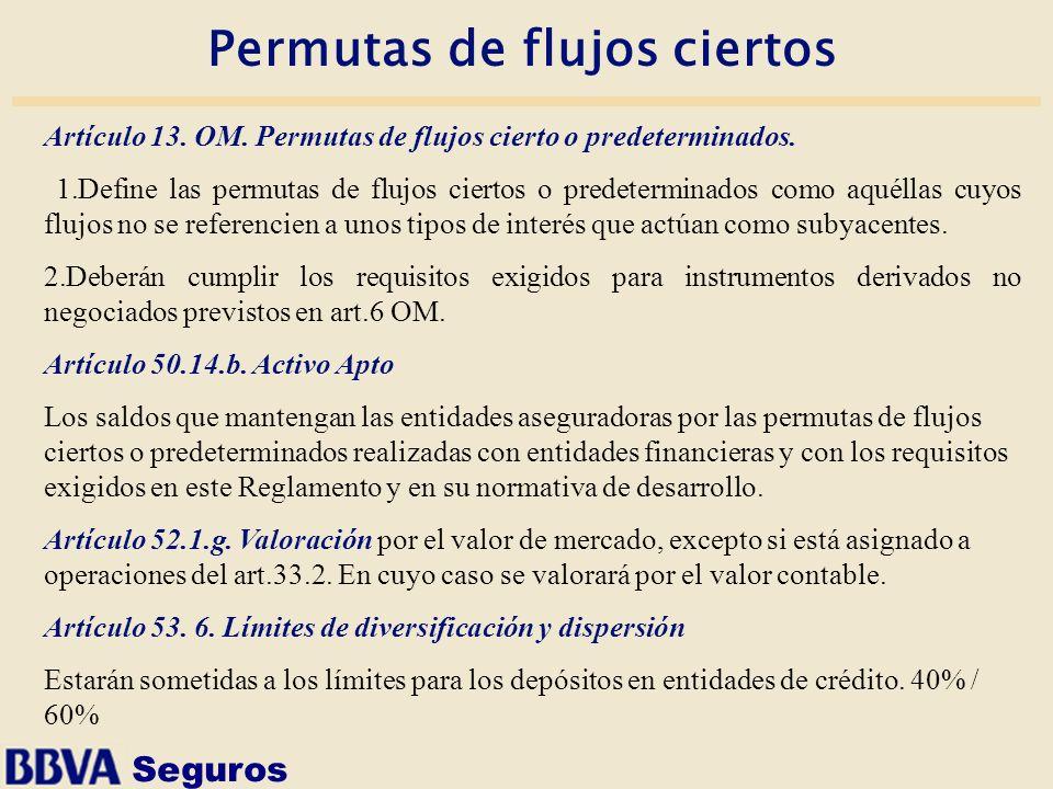 Seguros Permutas de flujos ciertos Artículo 13. OM. Permutas de flujos cierto o predeterminados. 1.Define las permutas de flujos ciertos o predetermin