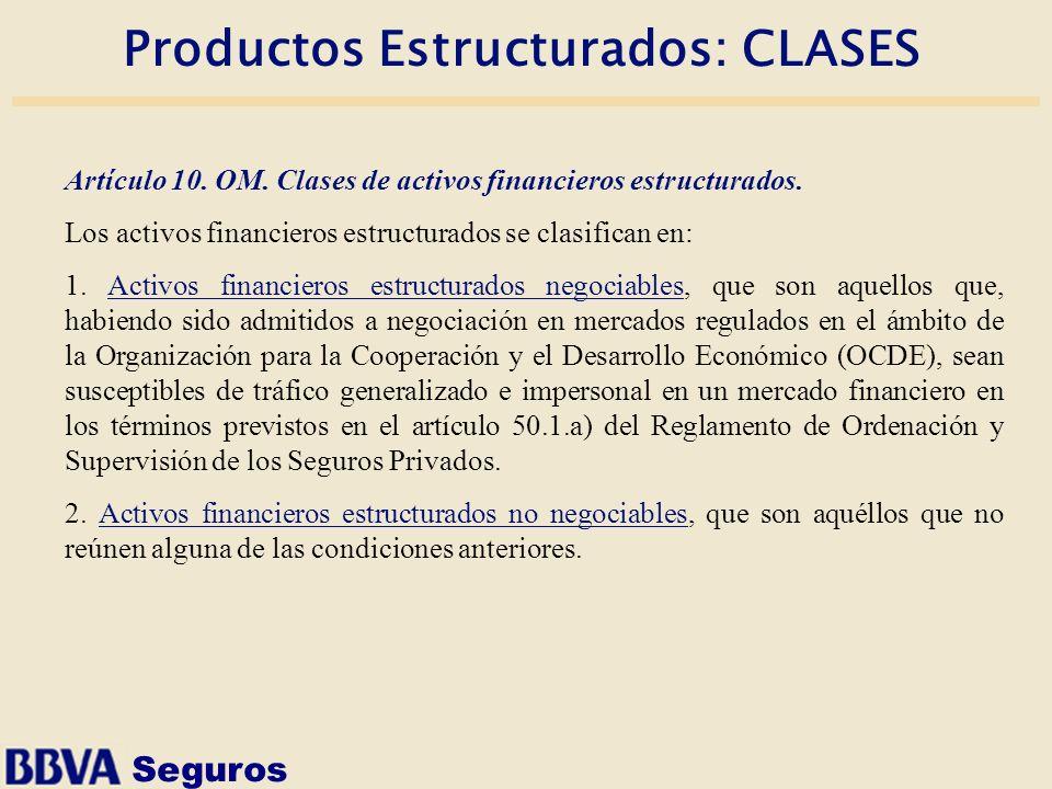Seguros Productos Estructurados: CLASES Artículo 10. OM. Clases de activos financieros estructurados. Los activos financieros estructurados se clasifi
