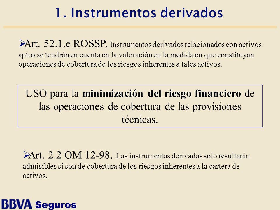 Seguros 1. Instrumentos derivados Art. 52.1.e ROSSP. Instrumentos derivados relacionados con activos aptos se tendrán en cuenta en la valoración en la