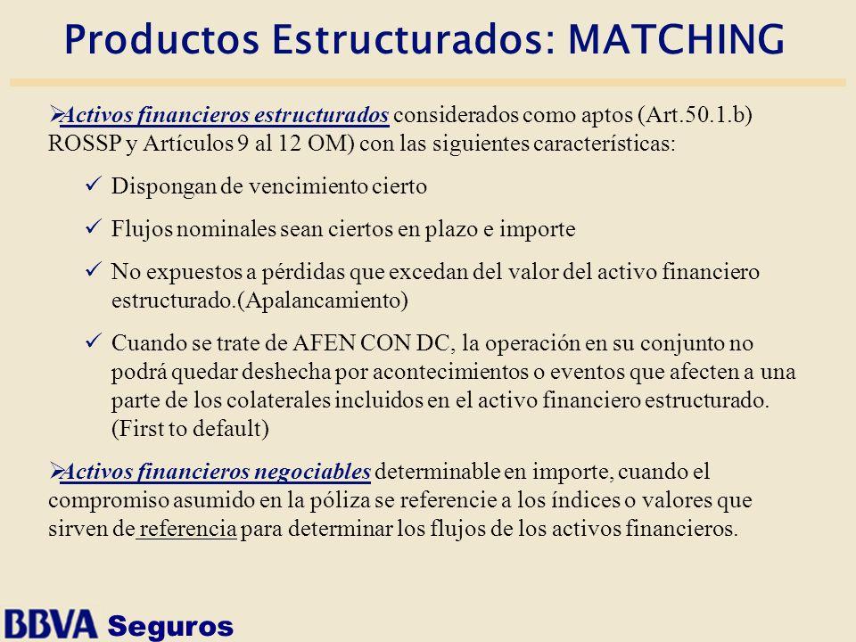 Seguros Productos Estructurados: MATCHING Activos financieros estructurados considerados como aptos (Art.50.1.b) ROSSP y Artículos 9 al 12 OM) con las