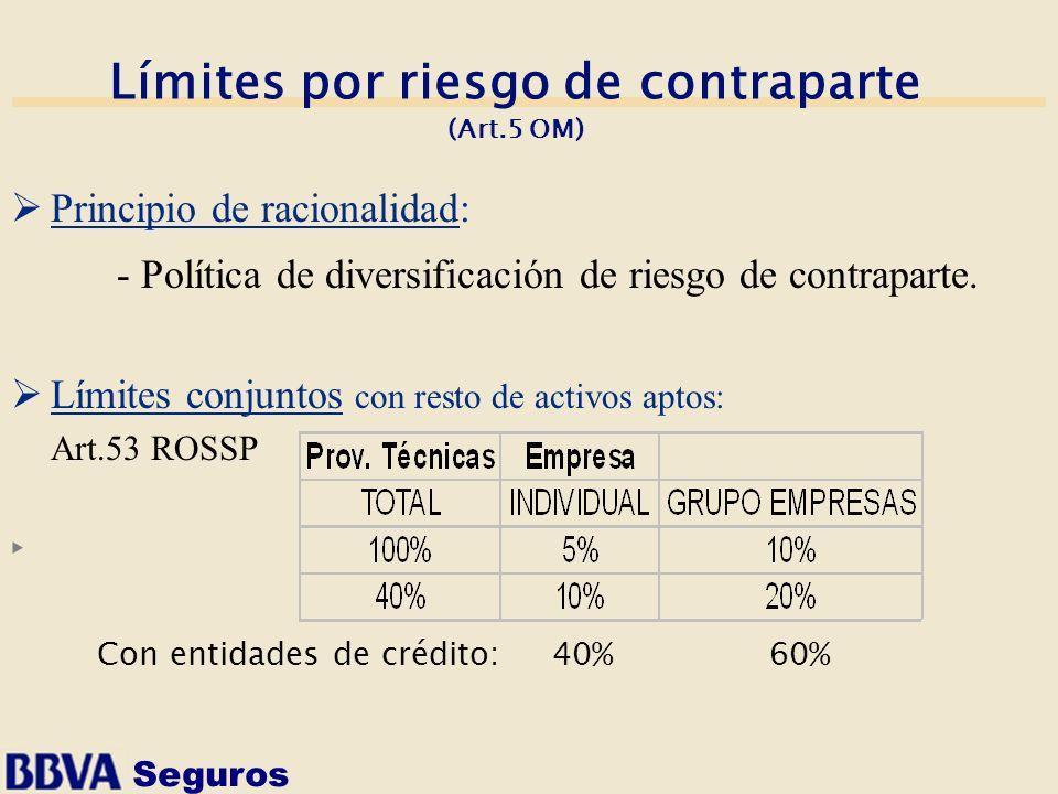 Seguros Límites por riesgo de contraparte (Art.5 OM) Principio de racionalidad: - Política de diversificación de riesgo de contraparte. Límites conjun
