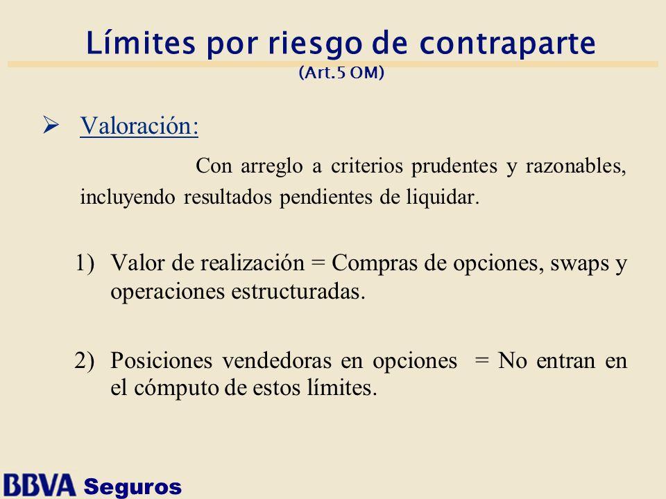 Seguros Límites por riesgo de contraparte (Art.5 OM) Valoración: Con arreglo a criterios prudentes y razonables, incluyendo resultados pendientes de l