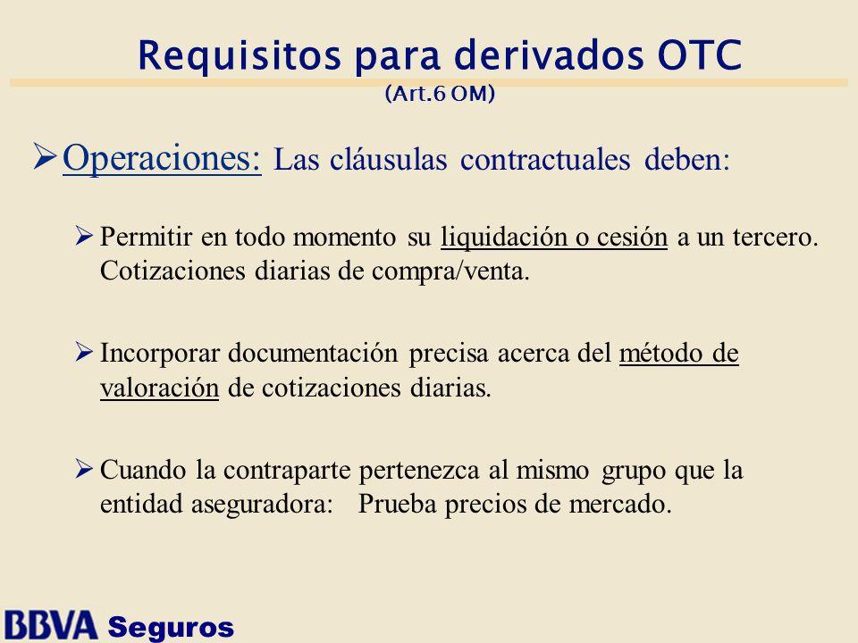 Seguros Requisitos para derivados OTC (Art.6 OM) Operaciones: Las cláusulas contractuales deben: Permitir en todo momento su liquidación o cesión a un