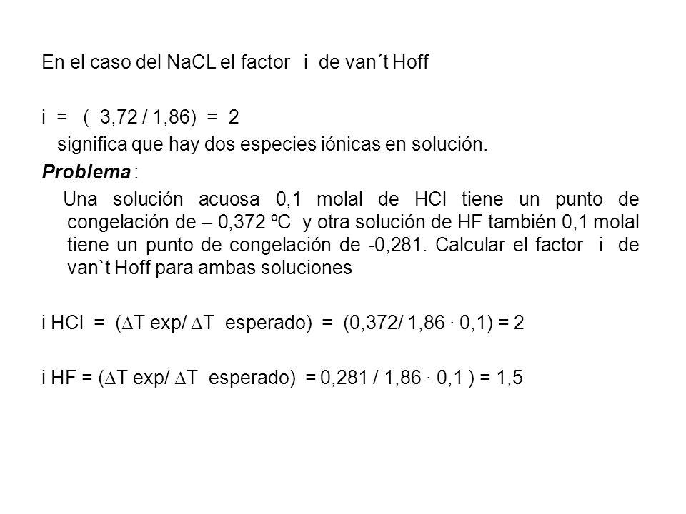 En el caso del NaCL el factor i de van´t Hoff i = ( 3,72 / 1,86) = 2 significa que hay dos especies iónicas en solución. Problema : Una solución acuos