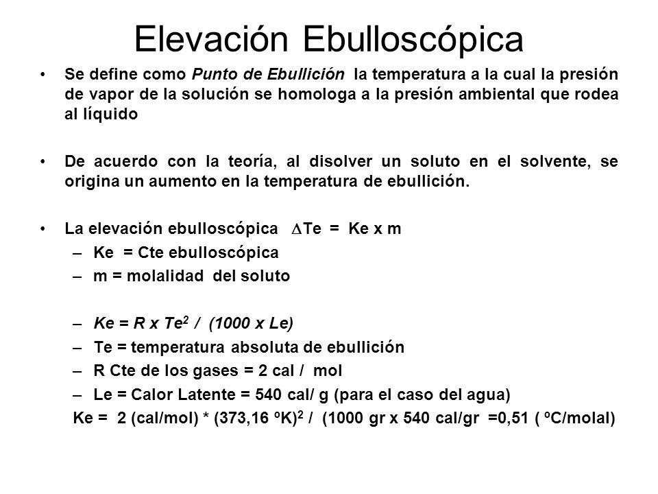 Elevación Ebulloscópica Se define como Punto de Ebullición la temperatura a la cual la presión de vapor de la solución se homologa a la presión ambiental que rodea al líquido De acuerdo con la teoría, al disolver un soluto en el solvente, se origina un aumento en la temperatura de ebullición.