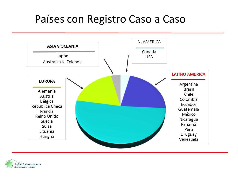 Países con Registro Caso a Caso EUROPA Alemania Austria Bélgica Republica Checa Francia Reino Unido Suecia Suiza Lituania Hungría ASIA y OCEANIA Japón