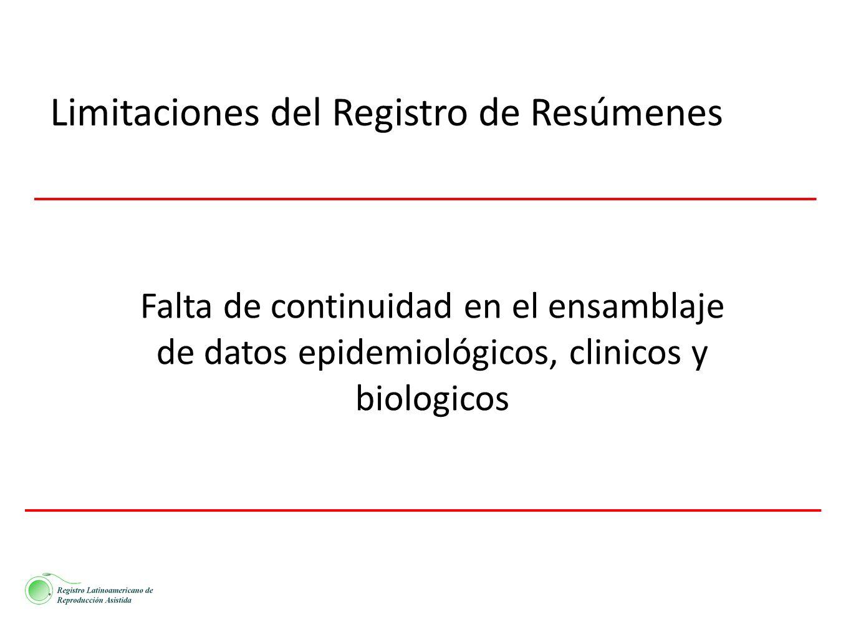 Limitaciones del Registro de Resúmenes Falta de continuidad en el ensamblaje de datos epidemiológicos, clinicos y biologicos