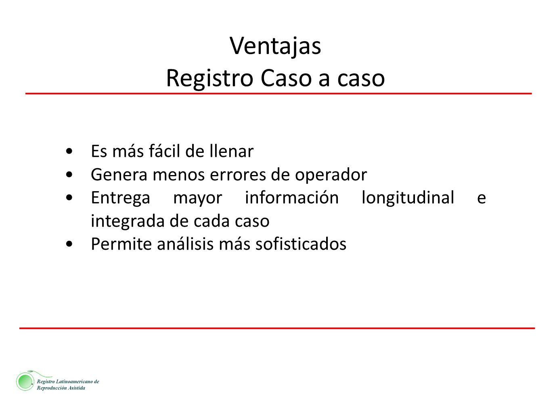Ventajas Registro Caso a caso Es más fácil de llenar Genera menos errores de operador Entrega mayor información longitudinal e integrada de cada caso