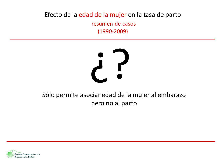 resumen de casos (1990-2009) ¿? Sólo permite asociar edad de la mujer al embarazo pero no al parto