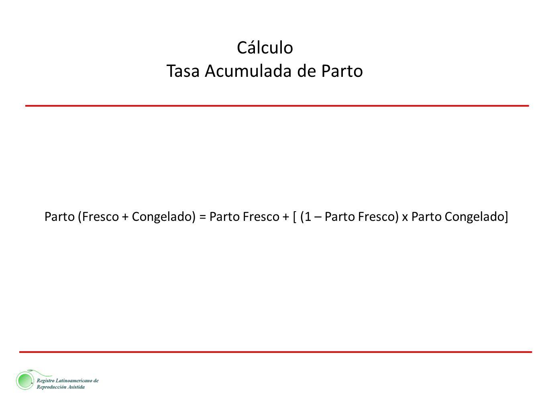 Cálculo Tasa Acumulada de Parto Parto (Fresco + Congelado) = Parto Fresco + [ (1 – Parto Fresco) x Parto Congelado]