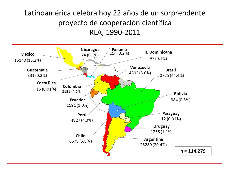 Latinoamérica celebra hoy 22 años de un sorprendente proyecto de cooperación científica RLA, 1990-2011 México 15140 (13.2%) Guatemala 331 (0.3%) Venez