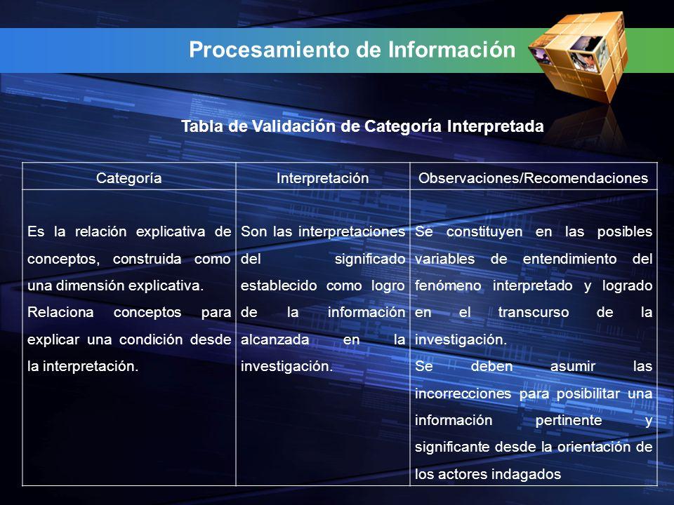 Procesamiento de Información Tabla de Validación de Categoría Interpretada CategoríaInterpretaciónObservaciones/Recomendaciones Es la relación explicativa de conceptos, construida como una dimensión explicativa.