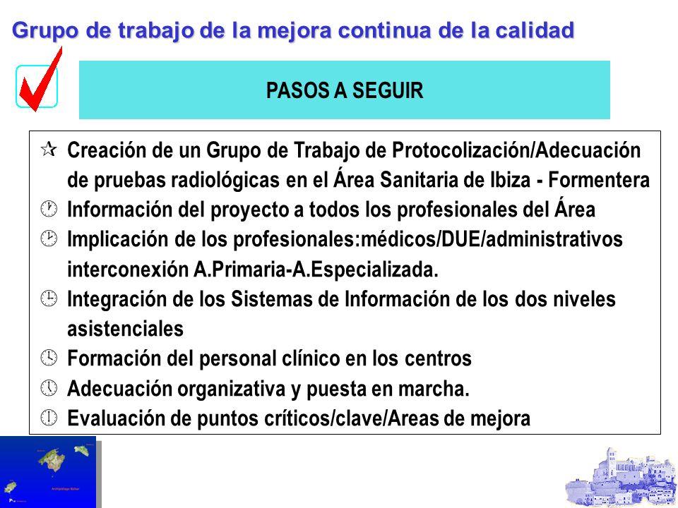 ¶ Creación de un Grupo de Trabajo de Protocolización/Adecuación de pruebas radiológicas en el Área Sanitaria de Ibiza - Formentera · Información del p