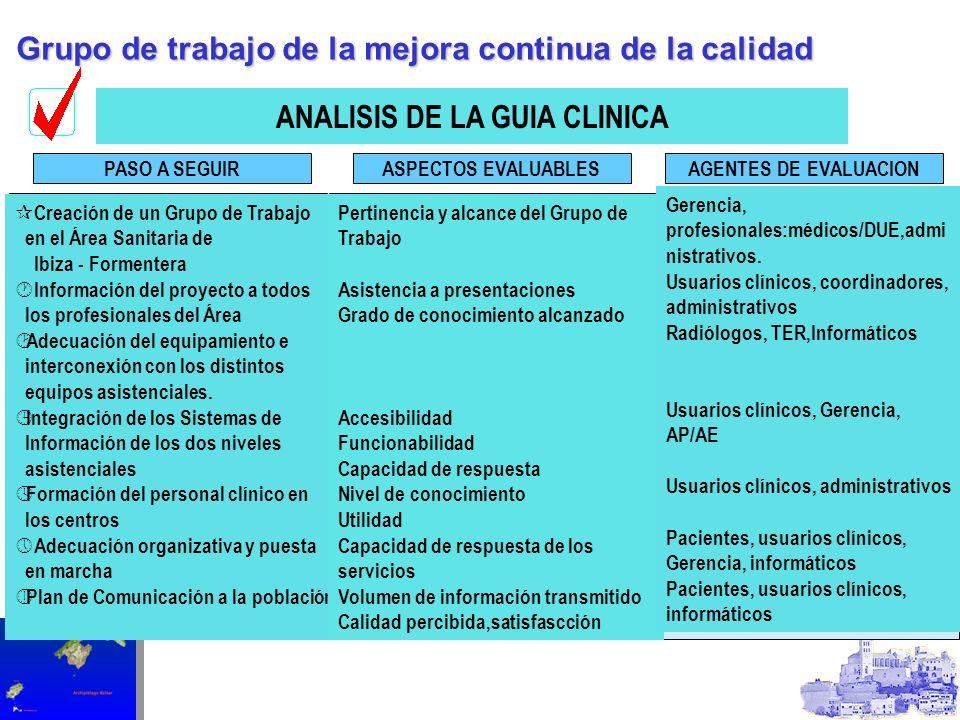 ANALISIS DE LA GUIA CLINICA ¶ Creación de un Grupo de Trabajo en el Área Sanitaria de Ibiza - Formentera · Información del proyecto a todos los profes
