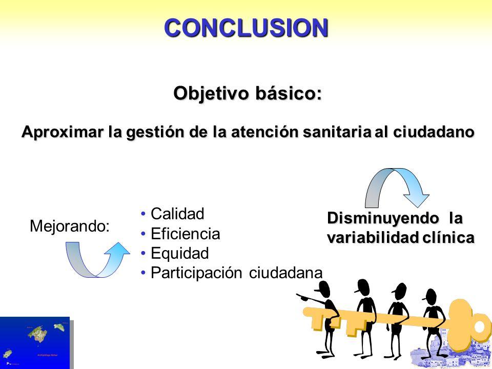 CONCLUSION Objetivo básico: Aproximar la gestión de la atención sanitaria al ciudadano Mejorando: Calidad Eficiencia Equidad Participación ciudadana D