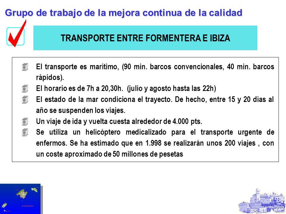 TRANSPORTE ENTRE FORMENTERA E IBIZA 4 El transporte es marítimo, (90 min. barcos convencionales, 40 min. barcos rápidos). 4 El horario es de 7h a 20,3