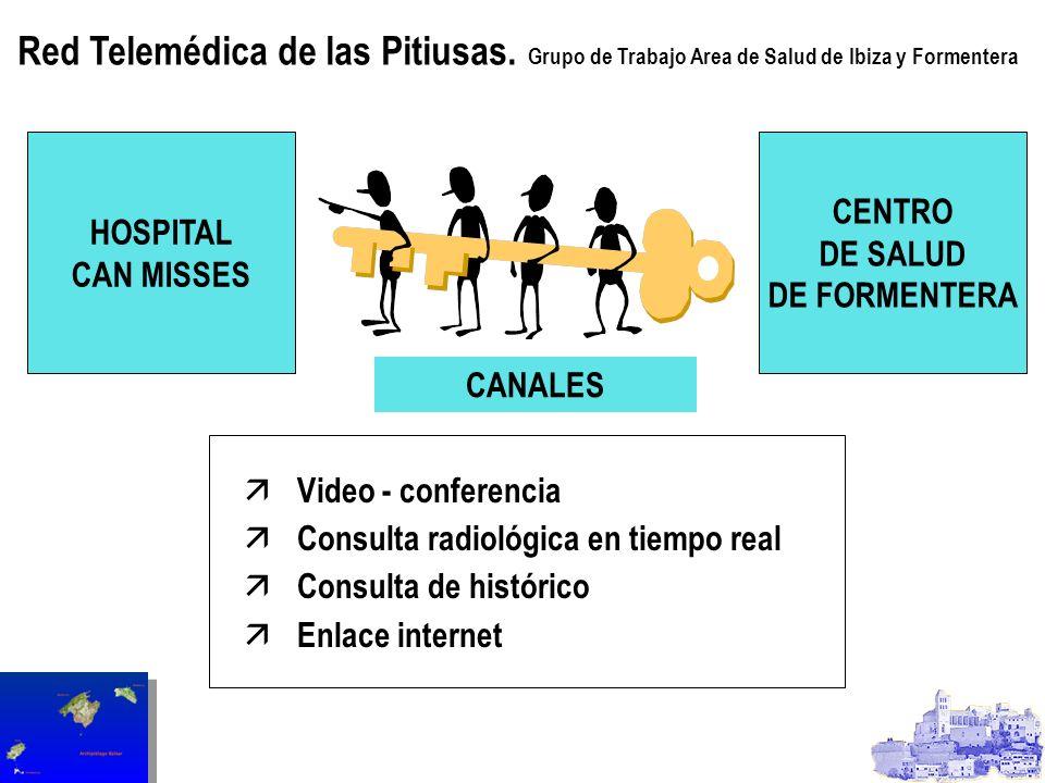 HOSPITAL CAN MISSES CENTRO DE SALUD DE FORMENTERA ä Video - conferencia ä Consulta radiológica en tiempo real ä Consulta de histórico ä Enlace interne