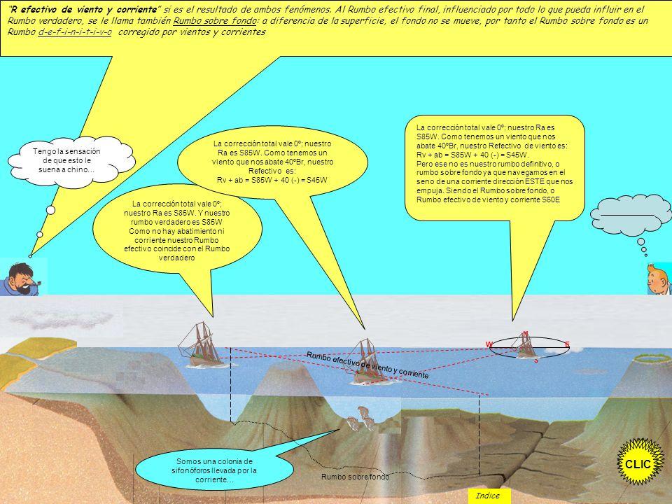 Puede ser R efectivo de abatimiento si es el resultado de la influencia del viento, también le puedes llamar Rumbo de superficie… El Barco lleva un Rv