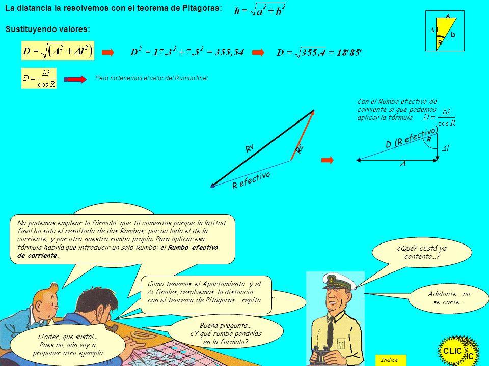 EJEMPLO DE ESTIMA DIRECTA EN EL SENO DE UNA CORRIENTE CONOCIDA Siendo HRB: 10:00, en situación: l =04º-27,3N, y L = 72º -18,3 W, con Ra = 244º, v = 12, dm = 4 NW (-), Δ = -2, Y con corriente Rc = N30E, e intensidad horaria (Ih) = 3, se pide la situación a HRB = 12:00.