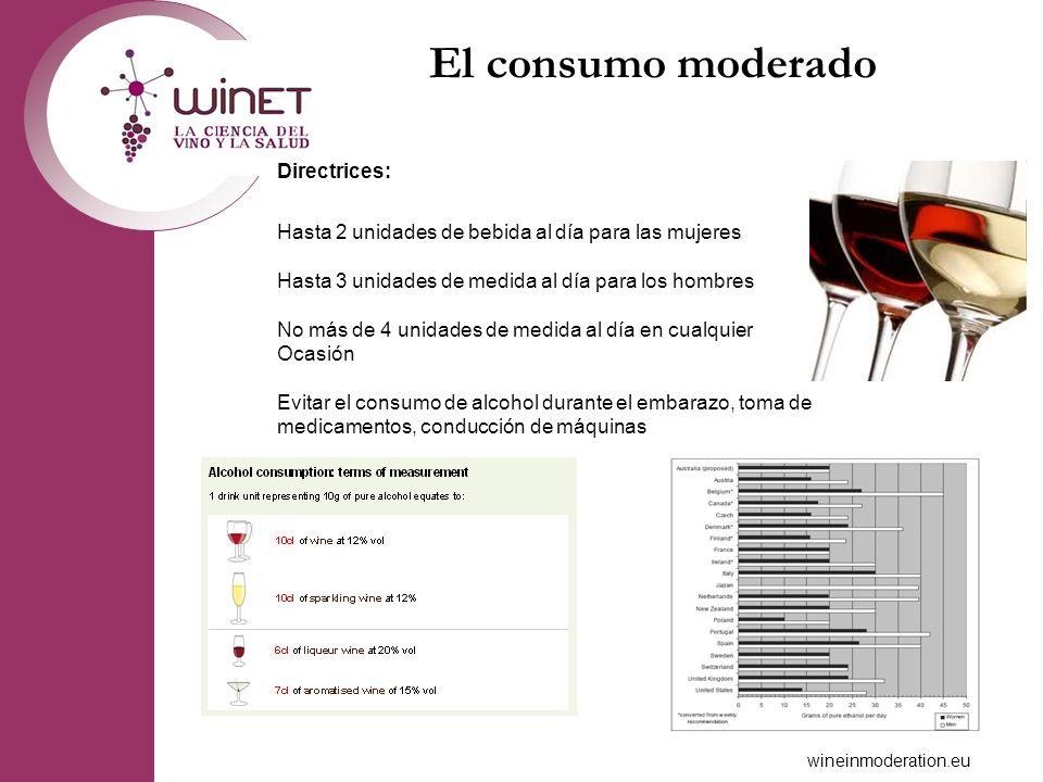 El consumo moderado Directrices: Hasta 2 unidades de bebida al día para las mujeres Hasta 3 unidades de medida al día para los hombres No más de 4 uni