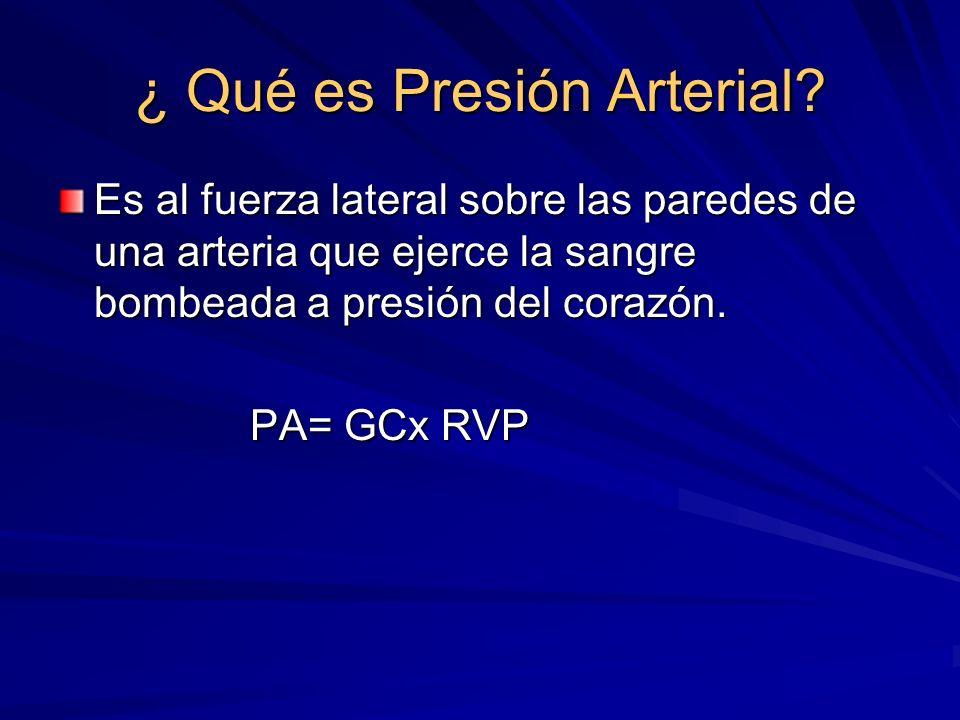 ¿ Qué es Presión Arterial.